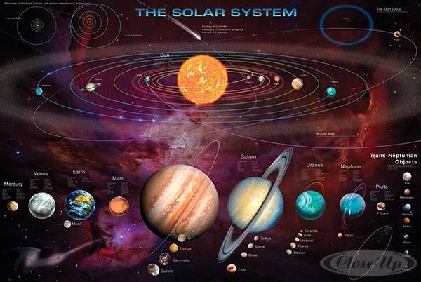Solar System Презентация