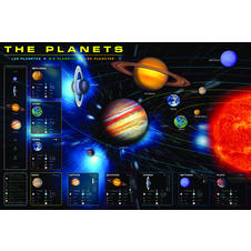 Poster The Planets -
