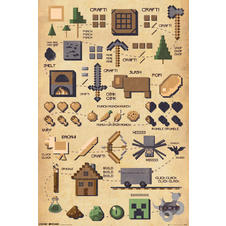 Poster Minecraft - Pictograph