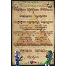 "Poster ""The legend of Zelda"""