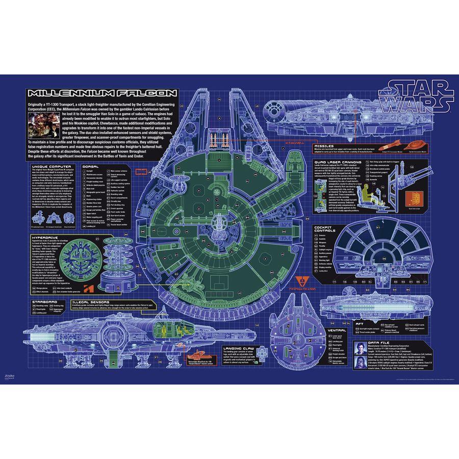 poster du plan d taill du faucon millenium de star wars posters grand format commandez d s. Black Bedroom Furniture Sets. Home Design Ideas