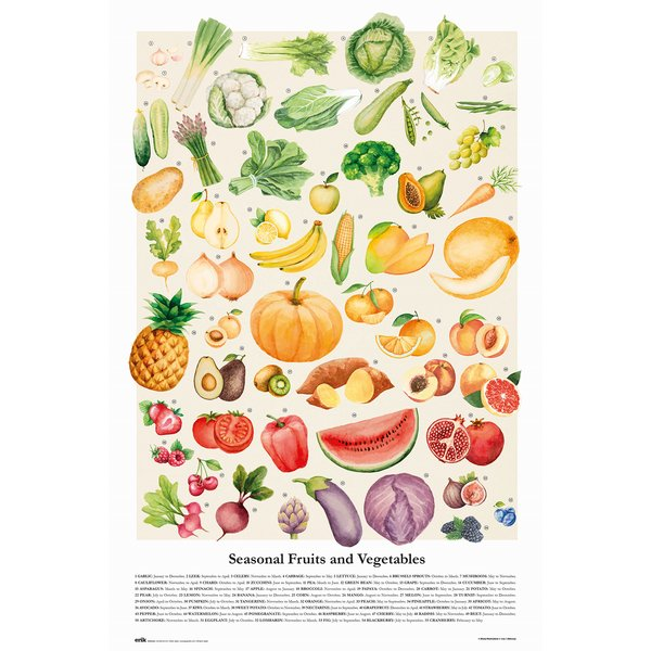 Poster Seasonal Fruits and Vegatables